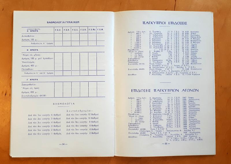 ΠΑΓΚΥΠΡΙΟΙ ΑΓΩΝΕΣ ΣΤΙΒΟΥ 1970 (11).jpg