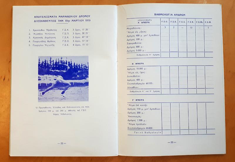 ΠΑΓΚΥΠΡΙΟΙ ΑΓΩΝΕΣ ΣΤΙΒΟΥ 1970 (10).jpg