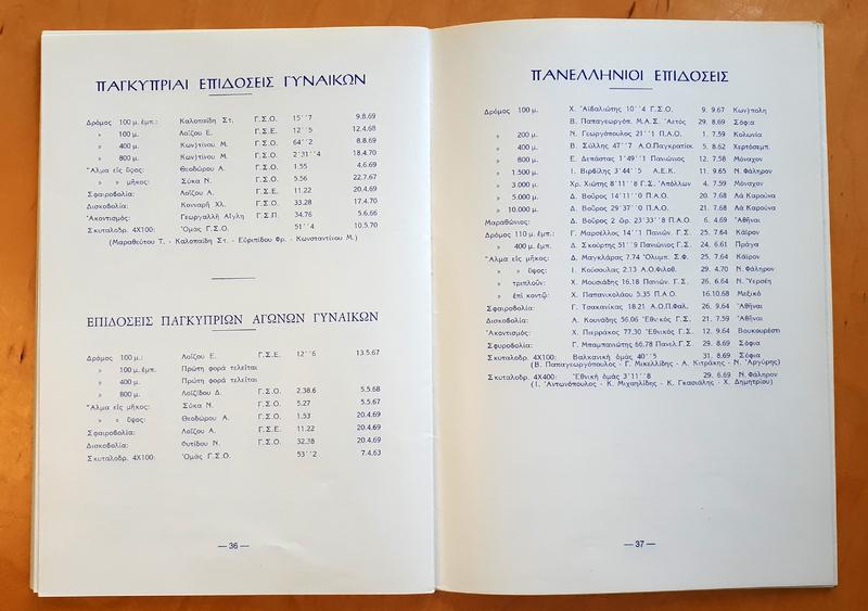 ΠΑΓΚΥΠΡΙΟΙ ΑΓΩΝΕΣ ΣΤΙΒΟΥ 1970 (12).jpg